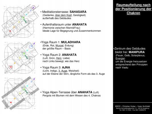 2014-12-12 Präsentation Yoga Vidya